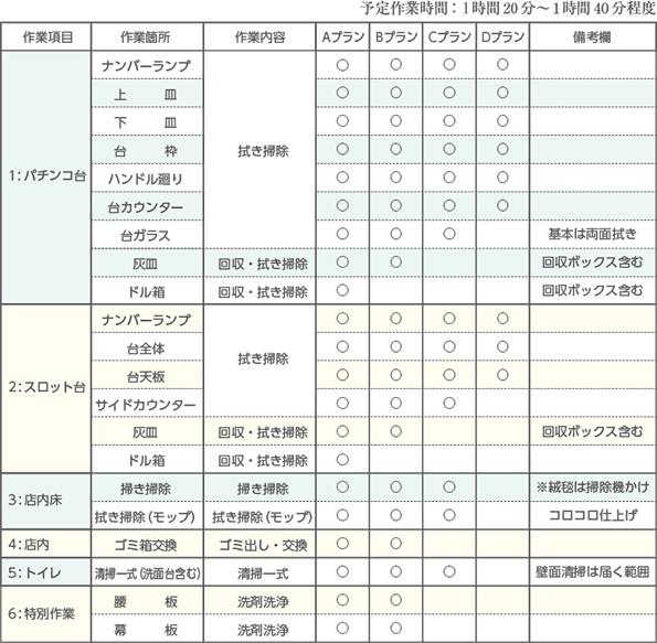 pachinko_list